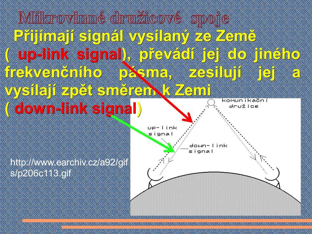 Přijímají signál vysílaný ze Země Přijímají signál vysílaný ze Země ( up-link signal), převádí jej do jiného frekvenčního pásma, zesilují jej a vysíla