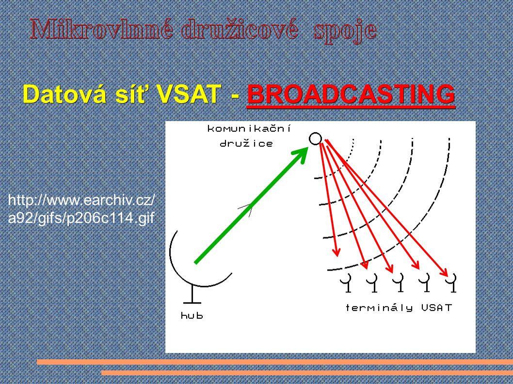 Datová síť VSAT - BROADCASTING Datová síť VSAT - BROADCASTING http://www.earchiv.cz/ a92/gifs/p206c114.gif