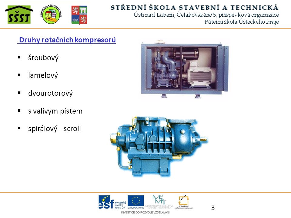 Druhy rotačních kompresorů  šroubový  lamelový  dvourotorový  s valivým pístem  spirálový - scroll 3 STŘEDNÍ ŠKOLA STAVEBNÍ A TECHNICKÁSTŘEDNÍ ŠK
