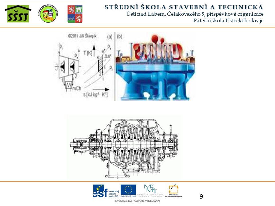 10 Souhrn učiva 1.Jaký je princip činnosti a použití turbokompresoru.
