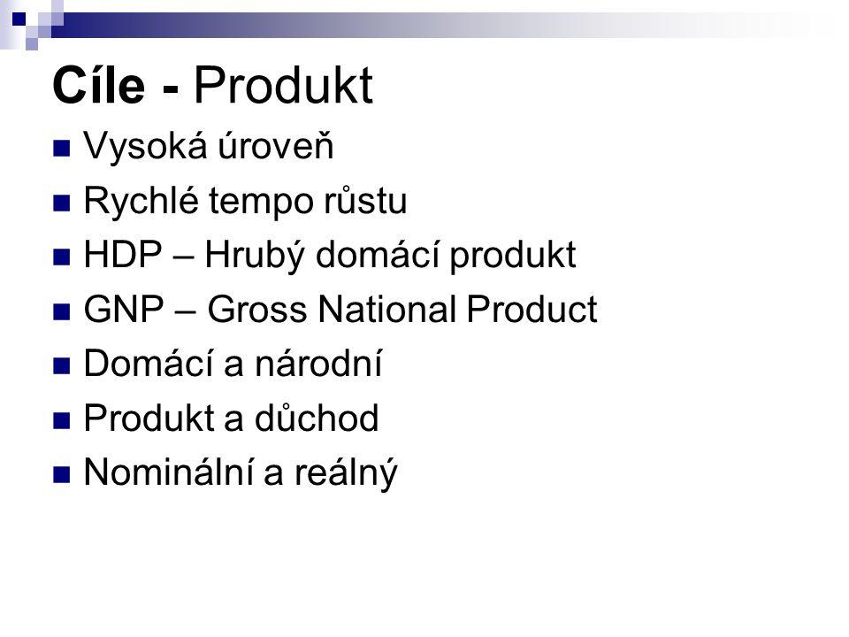 Cíle - Produkt Vysoká úroveň Rychlé tempo růstu HDP – Hrubý domácí produkt GNP – Gross National Product Domácí a národní Produkt a důchod Nominální a reálný