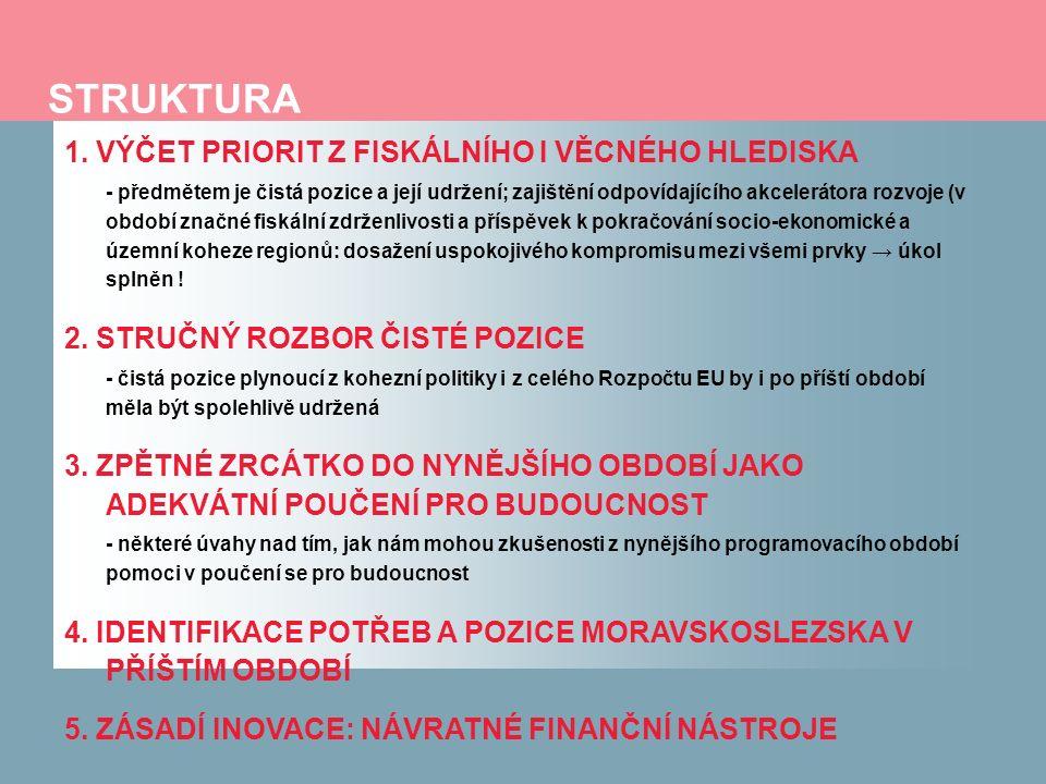 STRUKTURA 1.