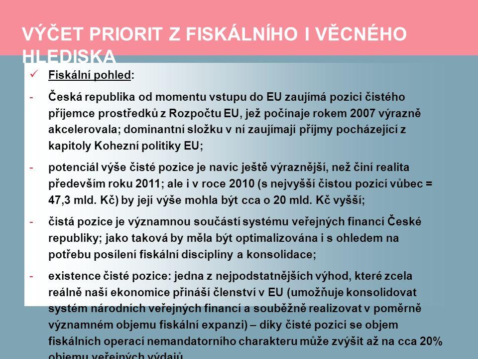 VÝČET PRIORIT Z FISKÁLNÍHO I VĚCNÉHO HLEDISKA Fiskální pohled: -Česká republika od momentu vstupu do EU zaujímá pozici čistého příjemce prostředků z Rozpočtu EU, jež počínaje rokem 2007 výrazně akcelerovala; dominantní složku v ní zaujímají příjmy pocházející z kapitoly Kohezní politiky EU; -potenciál výše čisté pozice je navíc ještě výraznější, než činí realita především roku 2011; ale i v roce 2010 (s nejvyšší čistou pozicí vůbec = 47,3 mld.