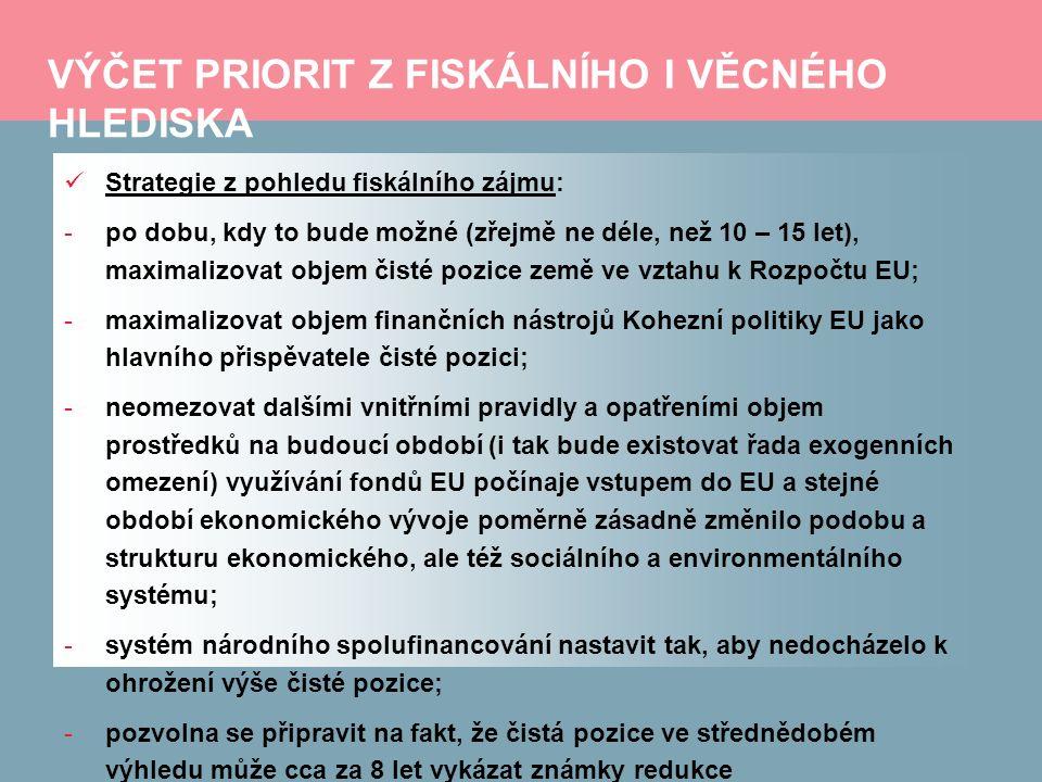 VÝČET PRIORIT Z FISKÁLNÍHO I VĚCNÉHO HLEDISKA Strategie z pohledu fiskálního zájmu: -po dobu, kdy to bude možné (zřejmě ne déle, než 10 – 15 let), maximalizovat objem čisté pozice země ve vztahu k Rozpočtu EU; -maximalizovat objem finančních nástrojů Kohezní politiky EU jako hlavního přispěvatele čisté pozici; -neomezovat dalšími vnitřními pravidly a opatřeními objem prostředků na budoucí období (i tak bude existovat řada exogenních omezení) využívání fondů EU počínaje vstupem do EU a stejné období ekonomického vývoje poměrně zásadně změnilo podobu a strukturu ekonomického, ale též sociálního a environmentálního systému; -systém národního spolufinancování nastavit tak, aby nedocházelo k ohrožení výše čisté pozice; -pozvolna se připravit na fakt, že čistá pozice ve střednědobém výhledu může cca za 8 let vykázat známky redukce
