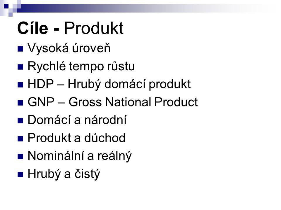 Cíle - Produkt Vysoká úroveň Rychlé tempo růstu HDP – Hrubý domácí produkt GNP – Gross National Product Domácí a národní Produkt a důchod Nominální a reálný Hrubý a čistý