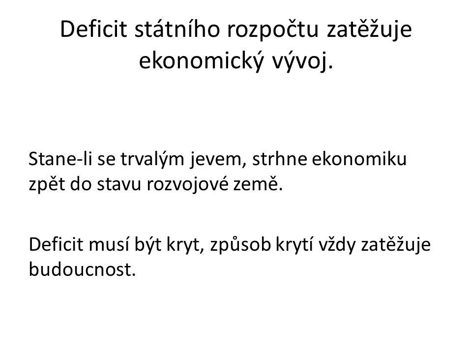 Deficit státního rozpočtu zatěžuje ekonomický vývoj.