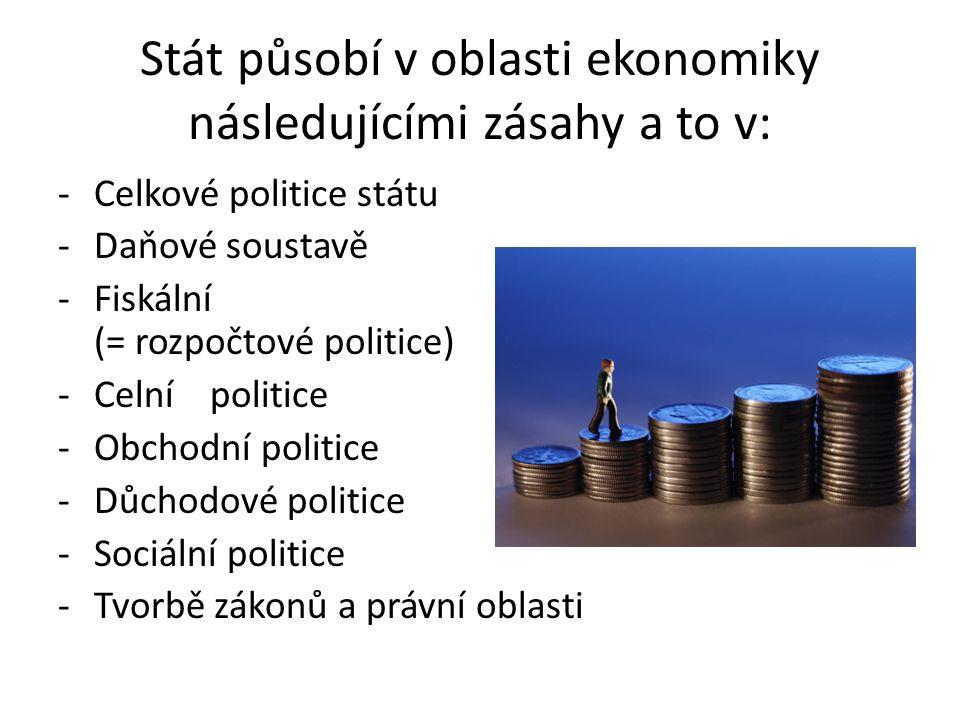 Stát působí v oblasti ekonomiky následujícími zásahy a to v: -Celkové politice státu -Daňové soustavě -Fiskální (= rozpočtové politice) -Celní politice -Obchodní politice -Důchodové politice -Sociální politice -Tvorbě zákonů a právní oblasti