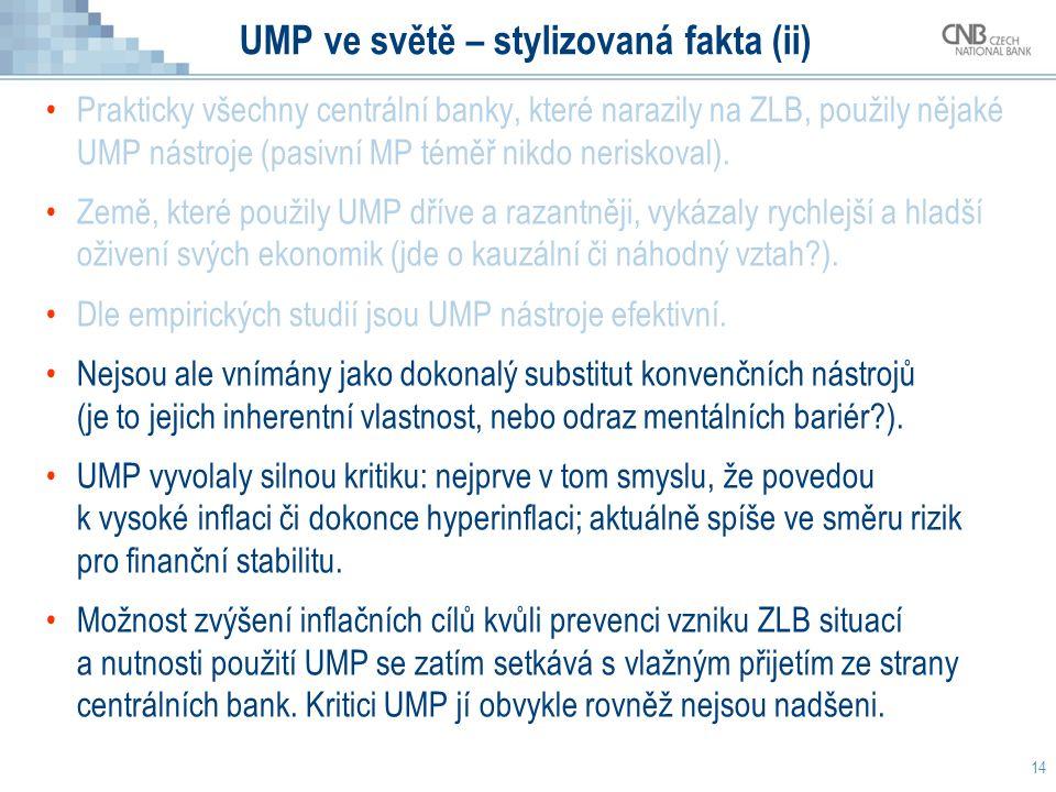 UMP ve světě – stylizovaná fakta (ii) Prakticky všechny centrální banky, které narazily na ZLB, použily nějaké UMP nástroje (pasivní MP téměř nikdo neriskoval).