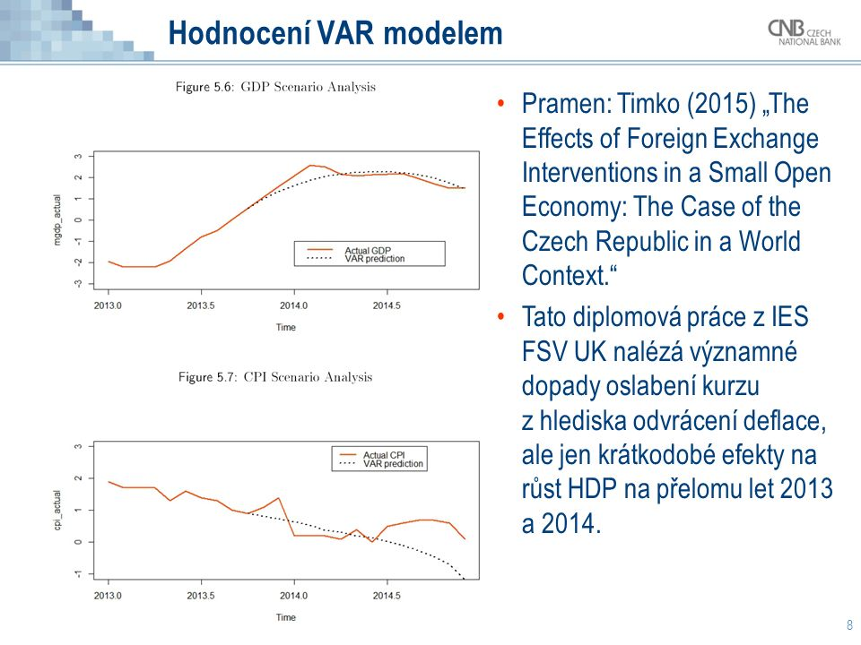 "Hodnocení VAR modelem 8 Pramen: Timko (2015) ""The Effects of Foreign Exchange Interventions in a Small Open Economy: The Case of the Czech Republic in a World Context. Tato diplomová práce z IES FSV UK nalézá významné dopady oslabení kurzu z hlediska odvrácení deflace, ale jen krátkodobé efekty na růst HDP na přelomu let 2013 a 2014."