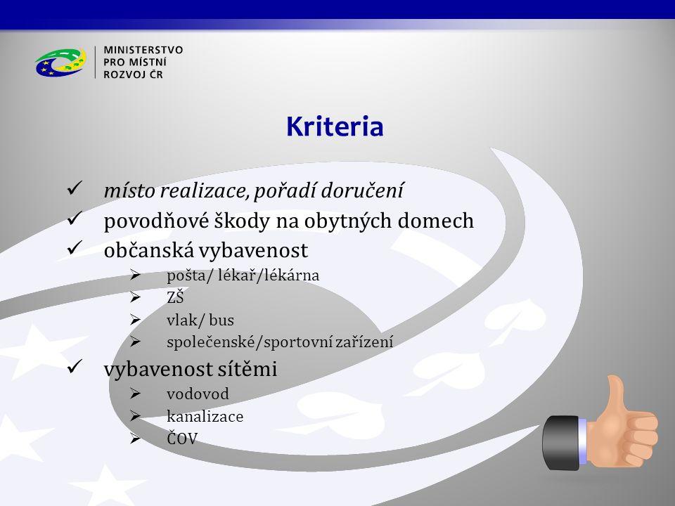 místo realizace, pořadí doručení povodňové škody na obytných domech občanská vybavenost  pošta/ lékař/lékárna  ZŠ  vlak/ bus  společenské/sportovn