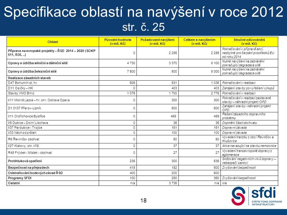 Specifikace oblastí na navýšení v roce 2012 str. č.