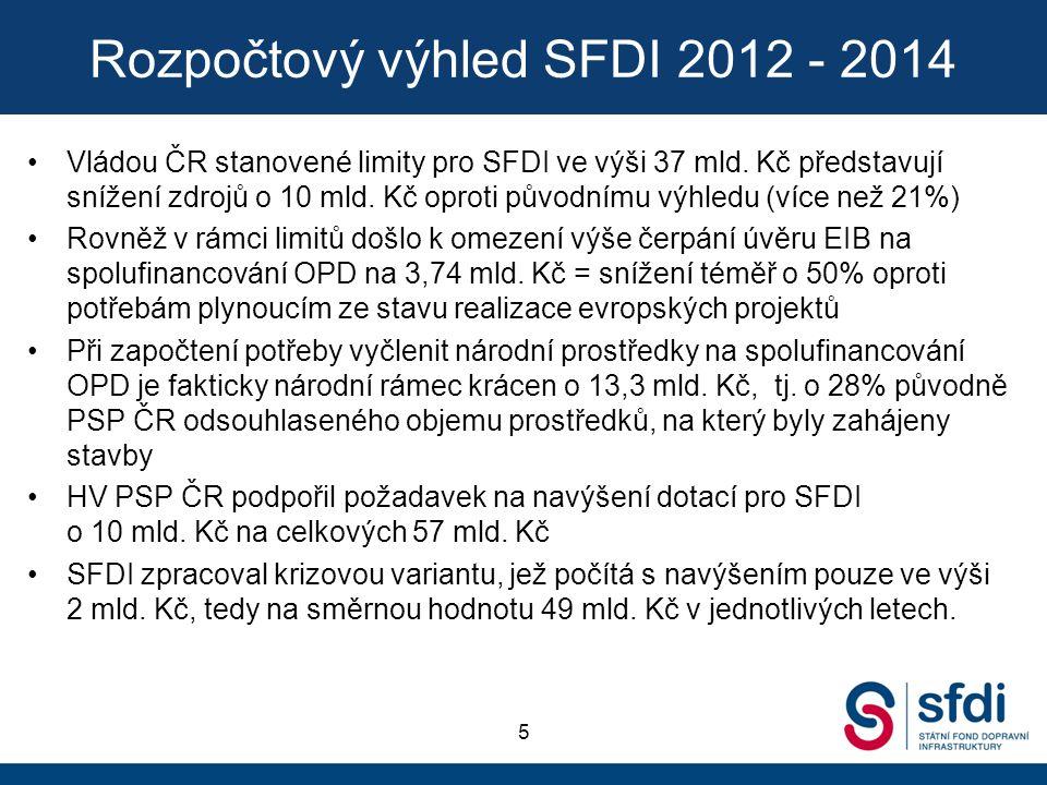 Rozpočtový výhled SFDI 2012 - 2014 5 Vládou ČR stanovené limity pro SFDI ve výši 37 mld.