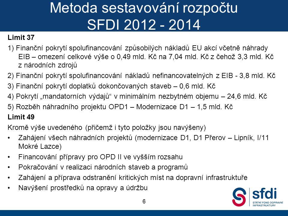Metoda sestavování rozpočtu SFDI 2012 - 2014 6 Limit 37 1) Finanční pokrytí spolufinancování způsobilých nákladů EU akcí včetně náhrady EIB – omezení celkové výše o 0,49 mld.