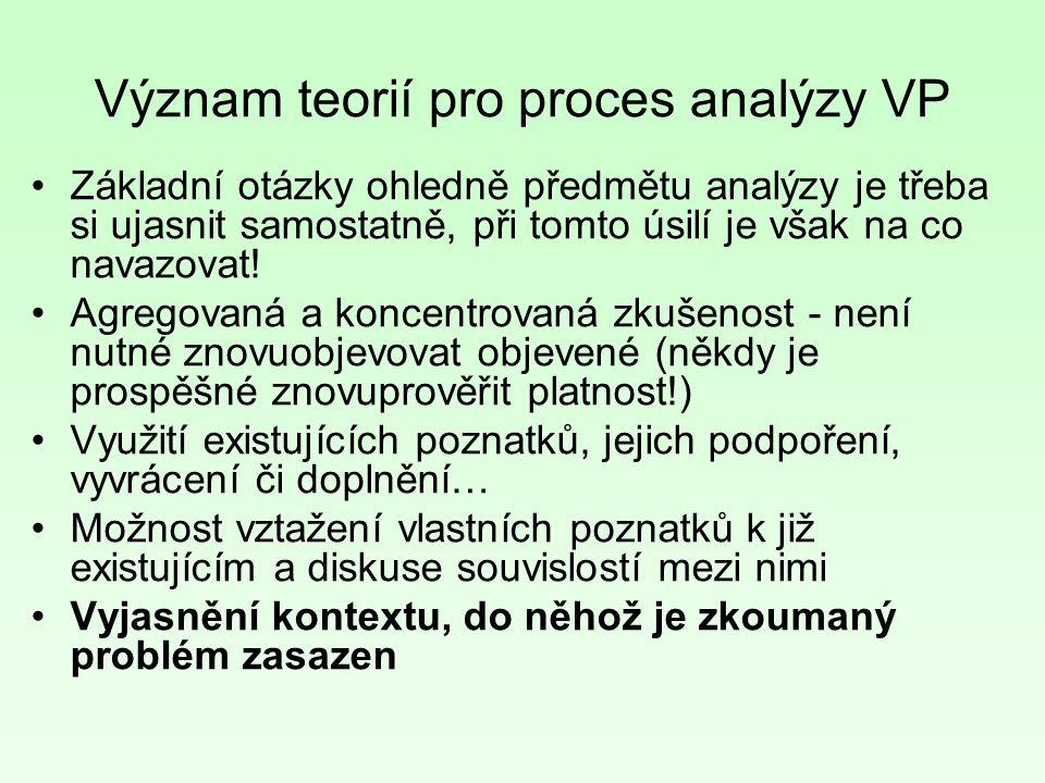 Význam teorií pro proces analýzy VP Základní otázky ohledně předmětu analýzy je třeba si ujasnit samostatně, při tomto úsilí je však na co navazovat.