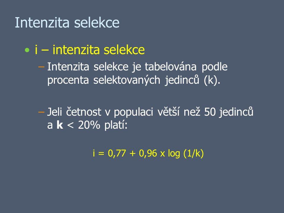 Intenzita selekce i – intenzita selekce –Intenzita selekce je tabelována podle procenta selektovaných jedinců (k).