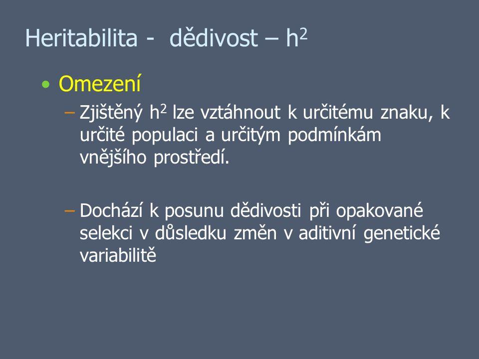 Heritabilita - dědivost – h 2 Omezení –Zjištěný h 2 lze vztáhnout k určitému znaku, k určité populaci a určitým podmínkám vnějšího prostředí.