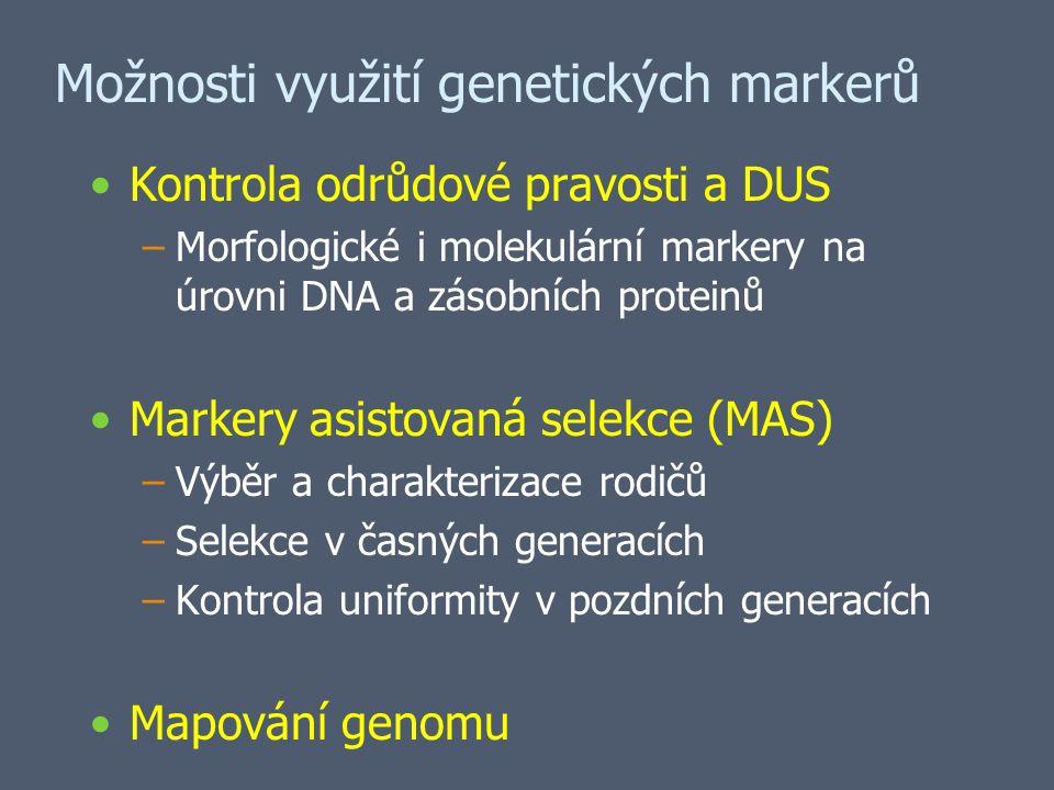 Možnosti využití genetických markerů Kontrola odrůdové pravosti a DUS –Morfologické i molekulární markery na úrovni DNA a zásobních proteinů Markery asistovaná selekce (MAS) –Výběr a charakterizace rodičů –Selekce v časných generacích –Kontrola uniformity v pozdních generacích Mapování genomu