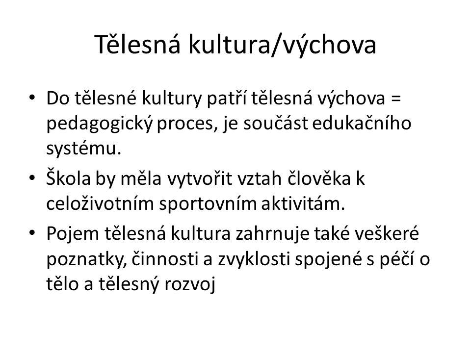 Literatura: MUŽÍK V.- KREJČÍ M. Tělesná výchova a zdraví.