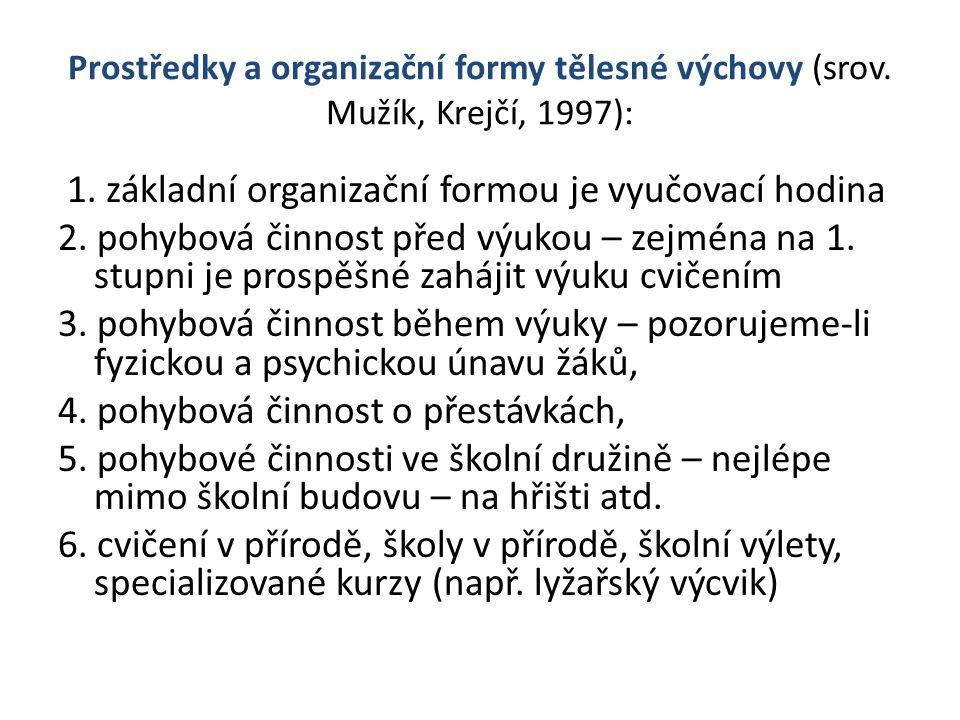 Prostředky a organizační formy tělesné výchovy (srov. Mužík, Krejčí, 1997): 1. základní organizační formou je vyučovací hodina 2. pohybová činnost pře