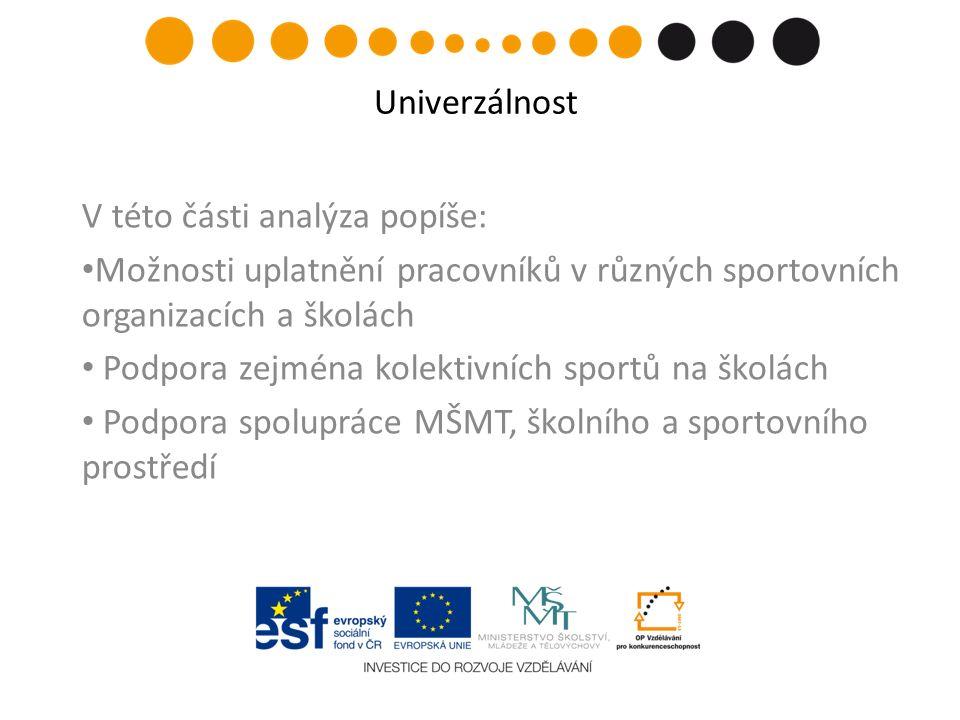 V této části analýza popíše: Možnosti uplatnění pracovníků v různých sportovních organizacích a školách Podpora zejména kolektivních sportů na školách Podpora spolupráce MŠMT, školního a sportovního prostředí Univerzálnost