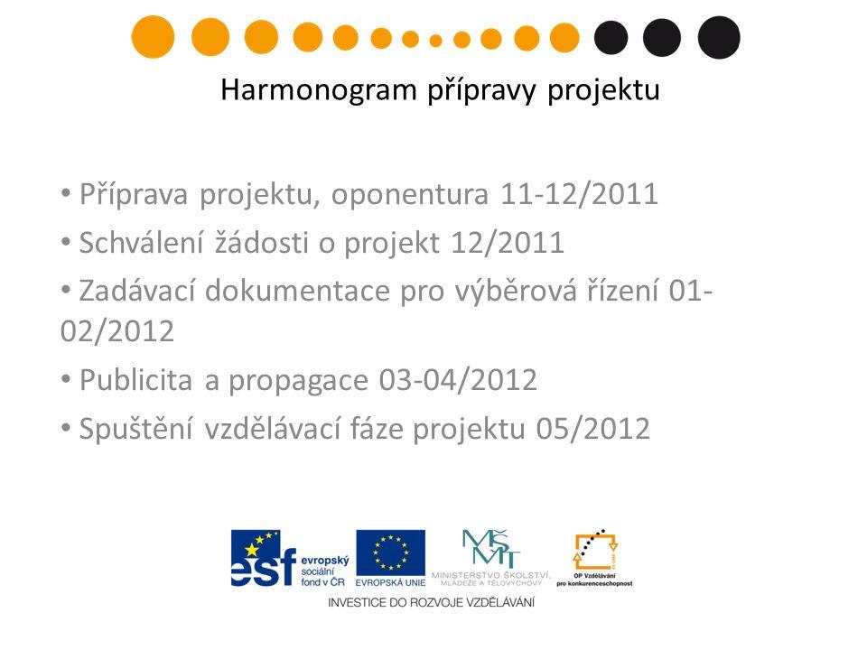 Příprava projektu, oponentura 11-12/2011 Schválení žádosti o projekt 12/2011 Zadávací dokumentace pro výběrová řízení 01- 02/2012 Publicita a propagace 03-04/2012 Spuštění vzdělávací fáze projektu 05/2012 Harmonogram přípravy projektu