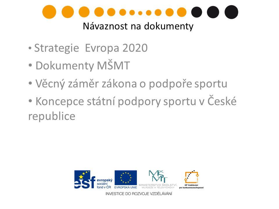 Dokumenty MŠMT Věcný záměr zákona o podpoře sportu Koncepce státní podpory sportu v České republice Návaznost na dokumenty