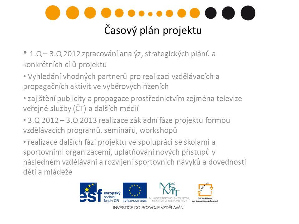 1.Q – 3.Q 2012 zpracování analýz, strategických plánů a konkrétních cílů projektu Vyhledání vhodných partnerů pro realizaci vzdělávacích a propagačních aktivit ve výběrových řízeních zajištění publicity a propagace prostřednictvím zejména televize veřejné služby (ČT) a dalších médií 3.Q 2012 – 3.Q 2013 realizace základní fáze projektu formou vzdělávacích programů, seminářů, workshopů realizace dalších fází projektu ve spolupráci se školami a sportovními organizacemi, uplatňování nových přístupů v následném vzdělávání a rozvíjení sportovních návyků a dovedností dětí a mládeže Časový plán projektu