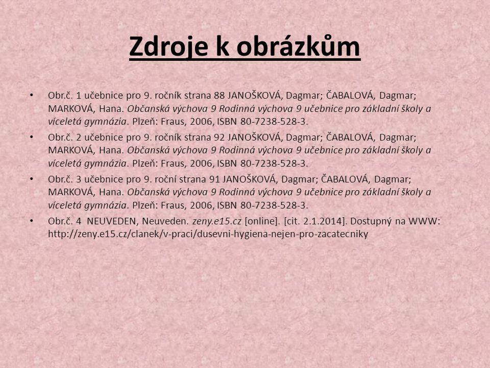 Zdroje k obrázkům Obr.č. 1 učebnice pro 9.