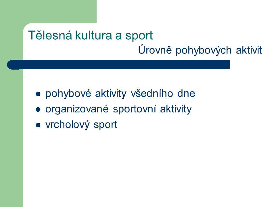 Tělesná kultura a sport Úrovně pohybových aktivit pohybové aktivity všedního dne organizované sportovní aktivity vrcholový sport