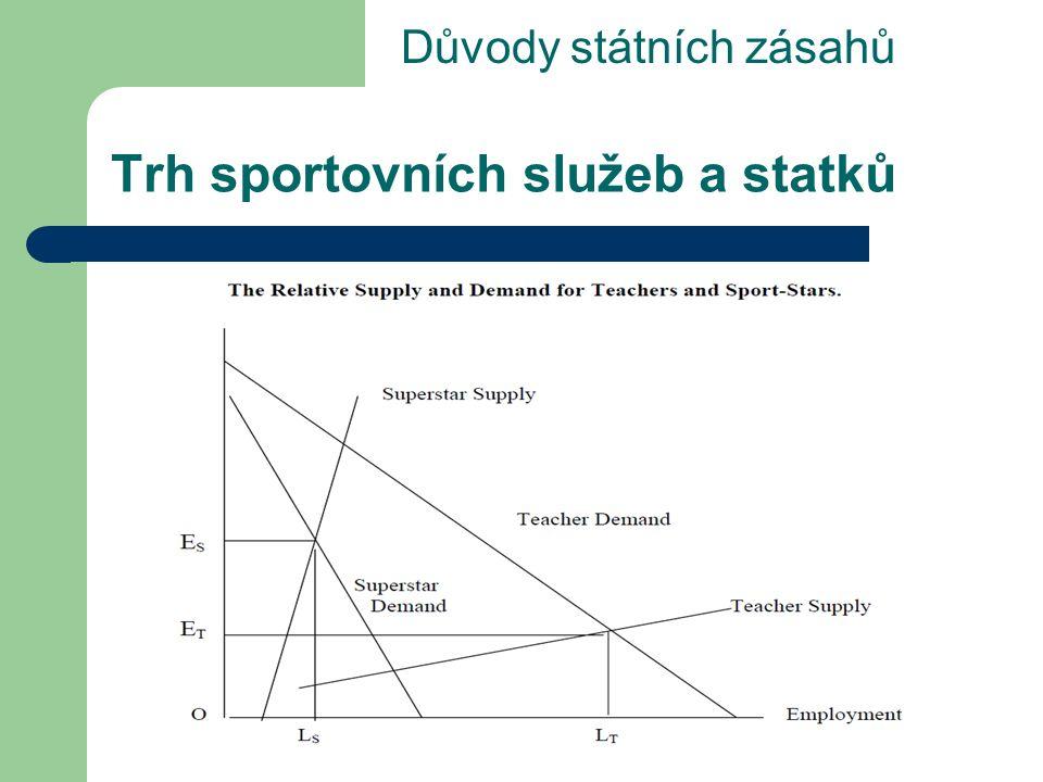 Trh sportovních služeb a statků Důvody státních zásahů