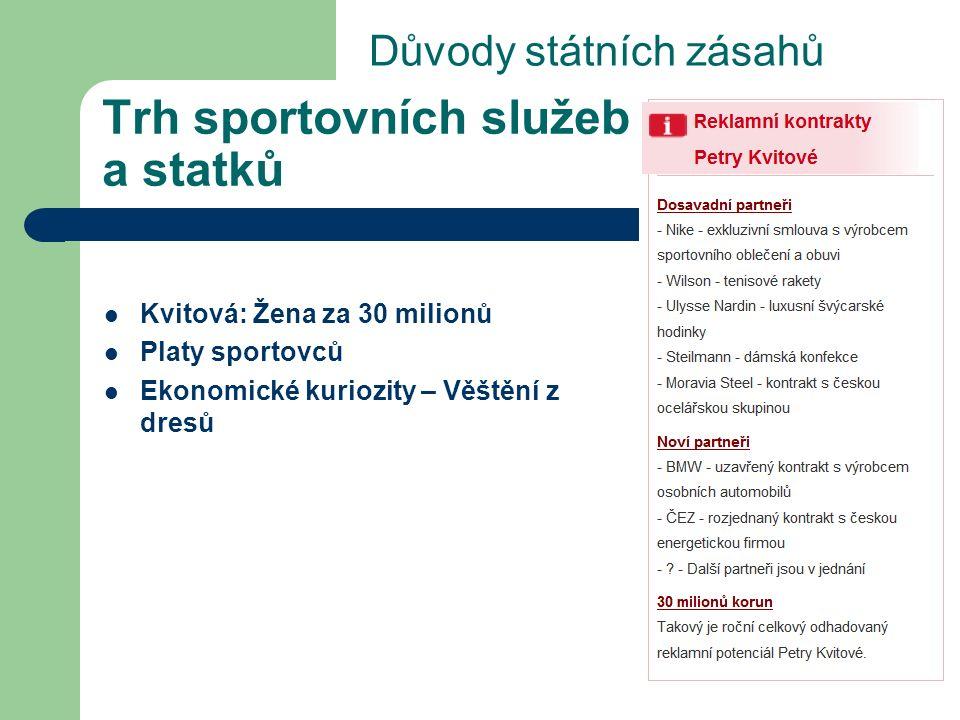 Trh sportovních služeb a statků Kvitová: Žena za 30 milionů Platy sportovců Ekonomické kuriozity – Věštění z dresů Důvody státních zásahů