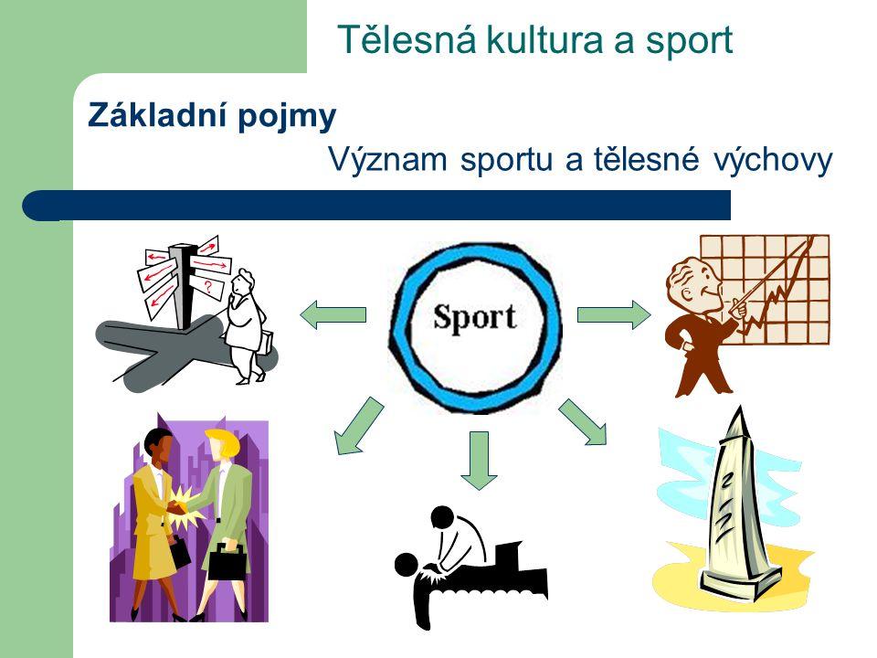 Tělesná kultura a sport Význam sportu a tělesné výchovy Základní pojmy Sociální aspekty sport a jeho edukativní aspekt sport a jeho sociální dopady sport a jeho zdravotní dopady Kulturní aspekty národní hrdost, prestiž státu, Ekonomické Politické Mezinárodní kontakty, podpora míru, státní reprezentace