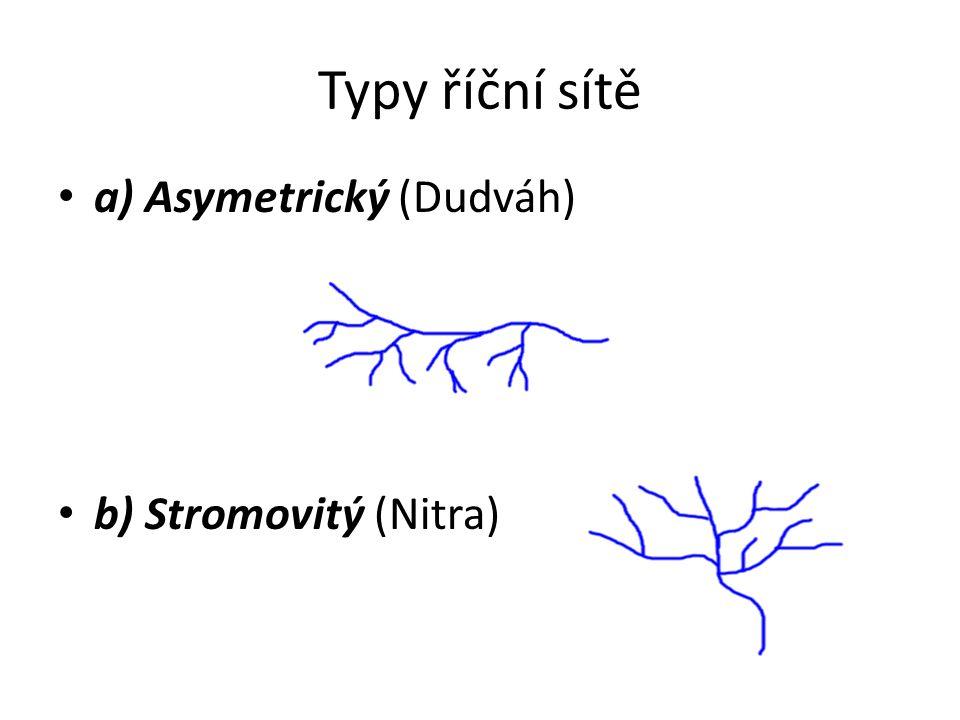 Typy říční sítě a) Asymetrický (Dudváh) b) Stromovitý (Nitra)