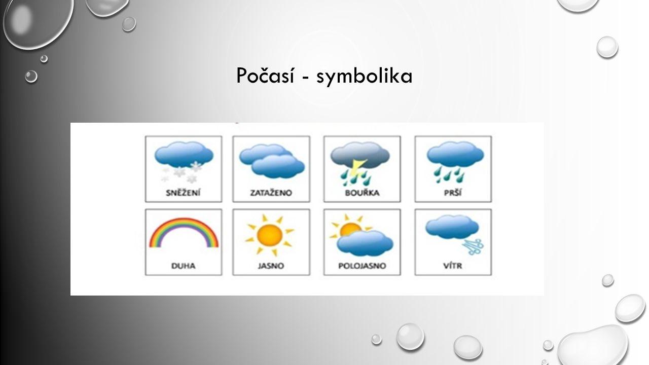Počasí - symbolika