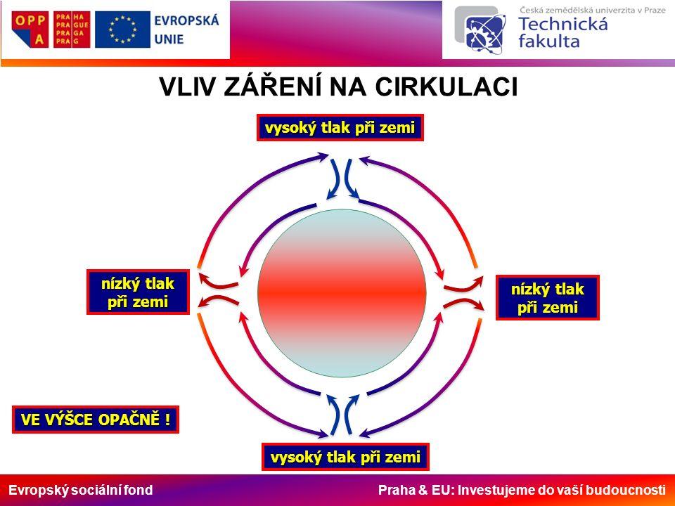 Evropský sociální fond Praha & EU: Investujeme do vaší budoucnosti VLIV ZÁŘENÍ NA CIRKULACI vysoký tlak při zemi nízký tlak při zemi vysoký tlak při zemi nízký tlak při zemi VE VÝŠCE OPAČNĚ !