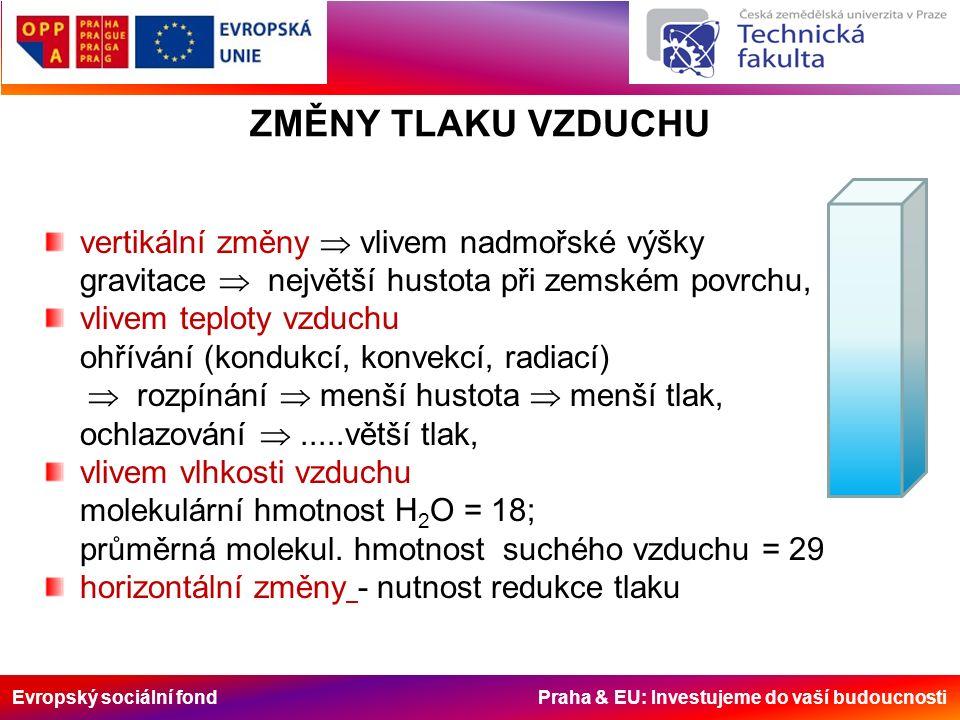 Evropský sociální fond Praha & EU: Investujeme do vaší budoucnosti ZMĚNY TLAKU VZDUCHU vertikální změny  vlivem nadmořské výšky gravitace  největší