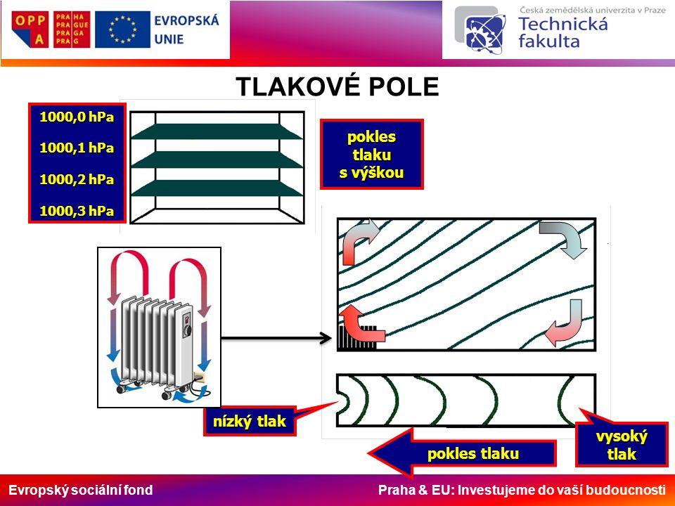 Evropský sociální fond Praha & EU: Investujeme do vaší budoucnosti 1000,0 hPa 1000,1 hPa 1000,2 hPa 1000,3 hPa TLAKOVÉ POLE pokles tlaku nízký tlak vysokýtlak poklestlaku s výškou