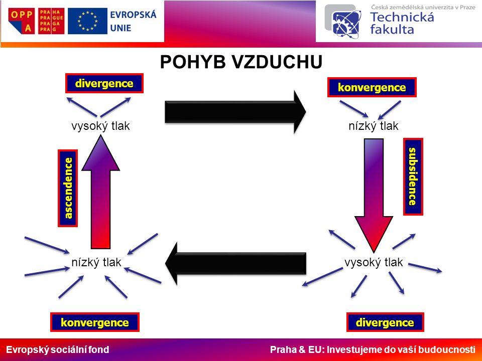 Evropský sociální fond Praha & EU: Investujeme do vaší budoucnosti POČASÍ V MIMOTROPICKÉ ANTICYKLONĚ podle ročního období: na jaře a v létě: malá oblačnost, v zimě: na přední straně kupovitá oblačnost – Cumulus, výjimečně i Cb – Cumulonimbus, ve středu anticyklony – teplotní inverze, časté mlhy nebo nízká oblačnost: St (Stratus), Sc (Stratocumulus), na zadní straně z jižních směrů teplejší vzduch, často však stoupá po vychladlém, studeném vzduchu při zemí  výšková advekční inverze.