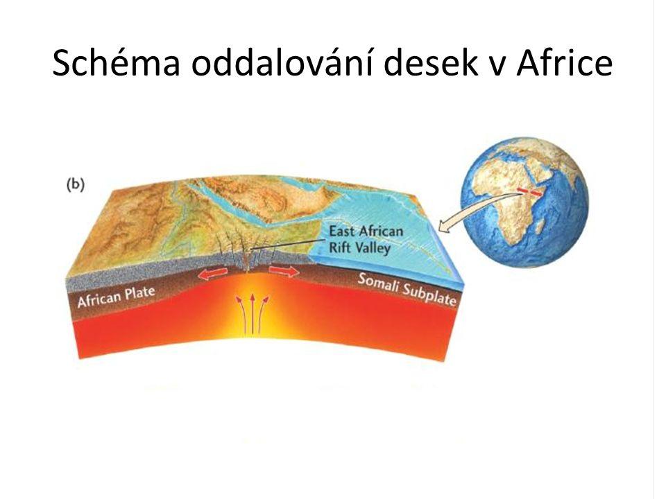 Schéma oddalování desek v Africe