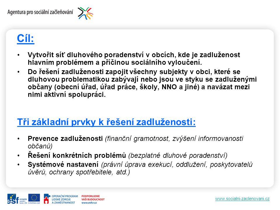 www.socialni-zaclenovani.cz Cíl: Vytvořit síť dluhového poradenství v obcích, kde je zadluženost hlavním problémem a příčinou sociálního vyloučení. Do