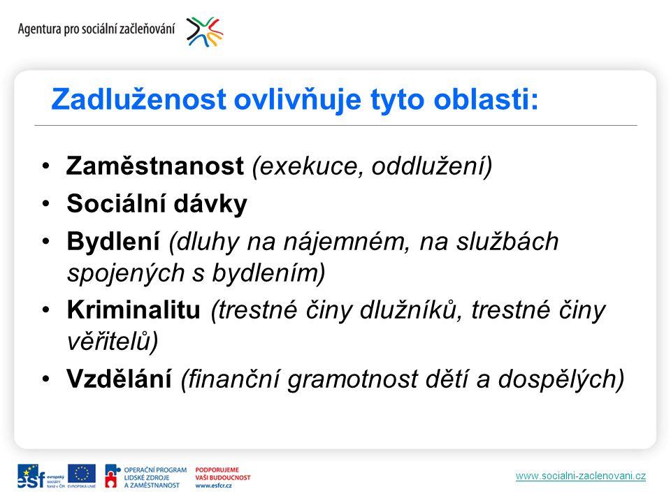 www.socialni-zaclenovani.cz Zadluženost ovlivňuje tyto oblasti: Zaměstnanost (exekuce, oddlužení) Sociální dávky Bydlení (dluhy na nájemném, na službá