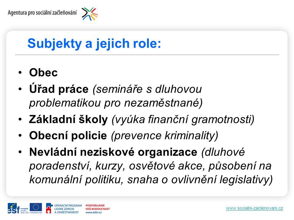www.socialni-zaclenovani.cz Subjekty a jejich role: Obec Úřad práce (semináře s dluhovou problematikou pro nezaměstnané) Základní školy (vyúka finančn