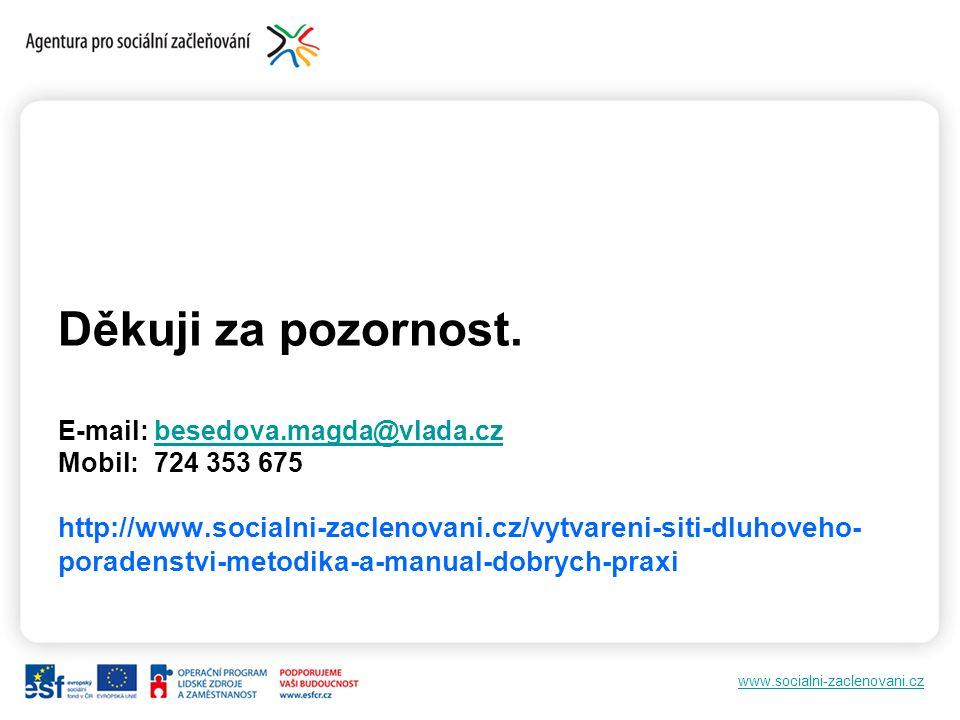 www.socialni-zaclenovani.cz Děkuji za pozornost. E-mail:besedova.magda@vlada.cz Mobil:724 353 675 http://www.socialni-zaclenovani.cz/vytvareni-siti-dl