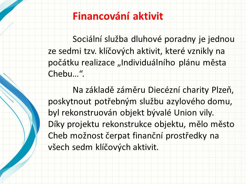 Poslání služby dluhové poradny Posláním sociální služby je poskytnout pomoc a podporu lidem v nepříznivé sociální situaci způsobené především dluhy.