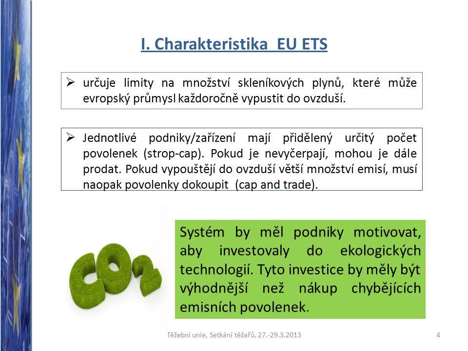 I.Etapy EU ETS 3.