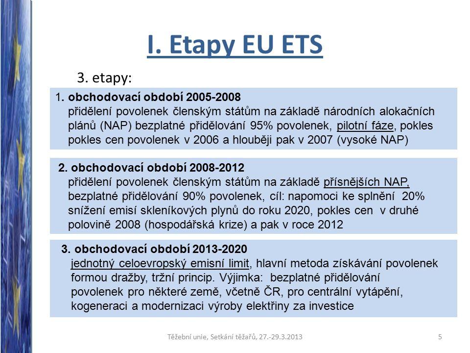 I. Etapy EU ETS 3.