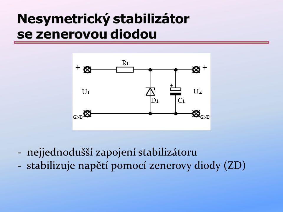 - nejjednodušší zapojení stabilizátoru - stabilizuje napětí pomocí zenerovy diody (ZD) + GND + U1U2 R1 D1C1