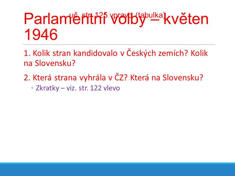 Parlamentní volby – květen 1946 1. Kolik stran kandidovalo v Českých zemích? Kolik na Slovensku? 2. Která strana vyhrála v ČZ? Která na Slovensku? ◦Zk