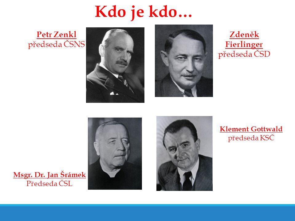 Zdeněk Fierlinger předseda ČSD Msgr. Dr. Jan Šrámek Předseda ČSL Klement Gottwald předseda KSČ Petr Zenkl předseda ČSNS Kdo je kdo…