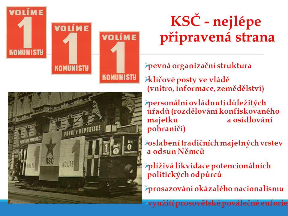 KSČ - nejlépe připravená strana  pevná organizační struktura  klíčové posty ve vládě (vnitro, informace, zemědělství)  personální ovládnutí důležit